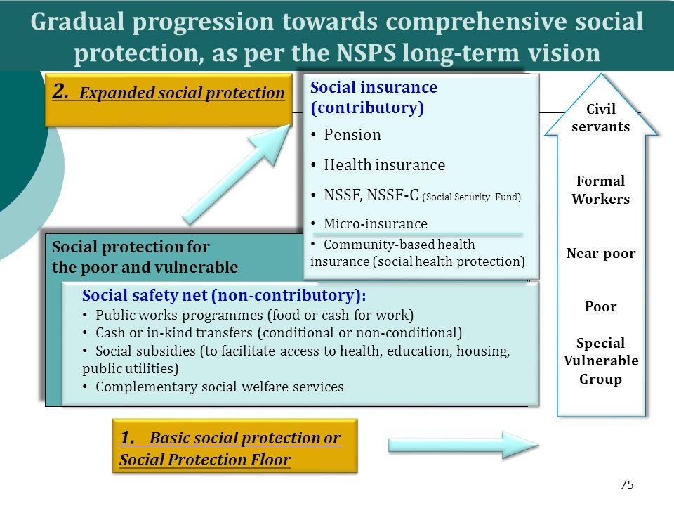 75 Gradual progression towards comprehensive social protection, as per the NSPS long-term vision 2. Expanded social protection Civil servants Formal W