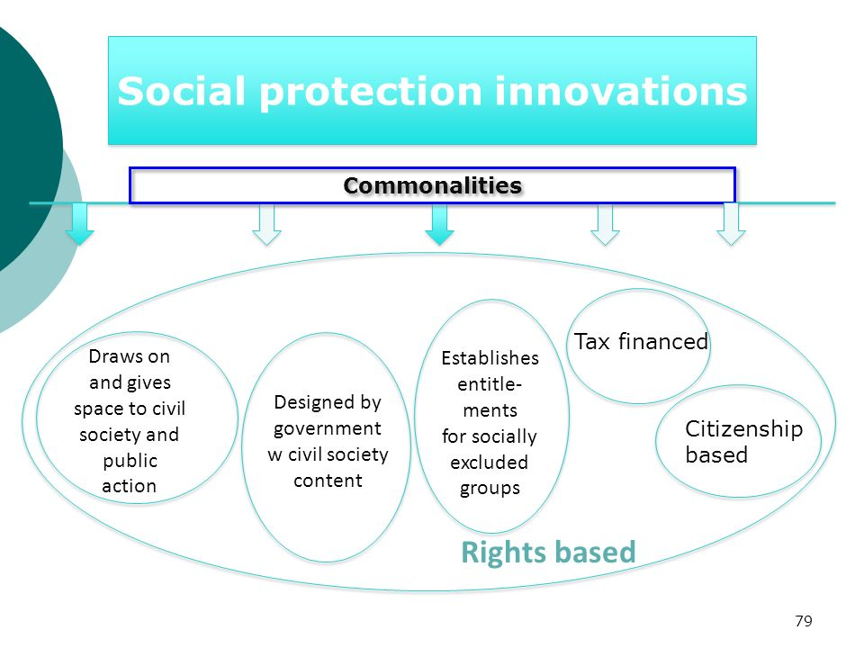 Rights based Draws on and gives space to civil society and public action Commonalities Social protection innovations 79 Tax financed Citizenship based