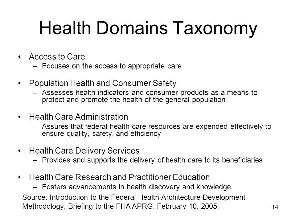14 Health Domains Taxonomy Access to Care –Focuses on the access to appropriate care Population Health and Consumer Safety –Assesses health indicators
