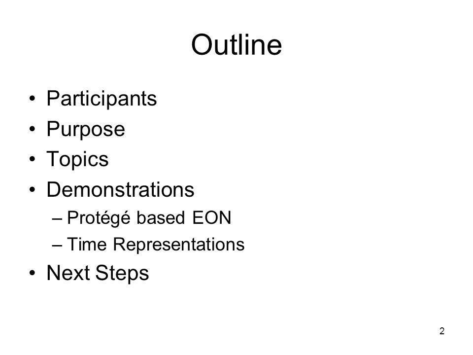 2 Outline Participants Purpose Topics Demonstrations –Protégé based EON –Time Representations Next Steps