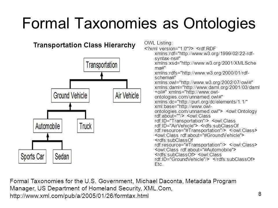 8 Formal Taxonomies as Ontologies OWL Listing: Etc.