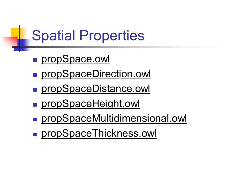 Spatial Properties propSpace.owl propSpaceDirection.owl propSpaceDistance.owl propSpaceHeight.owl propSpaceMultidimensional.owl propSpaceThickness.owl