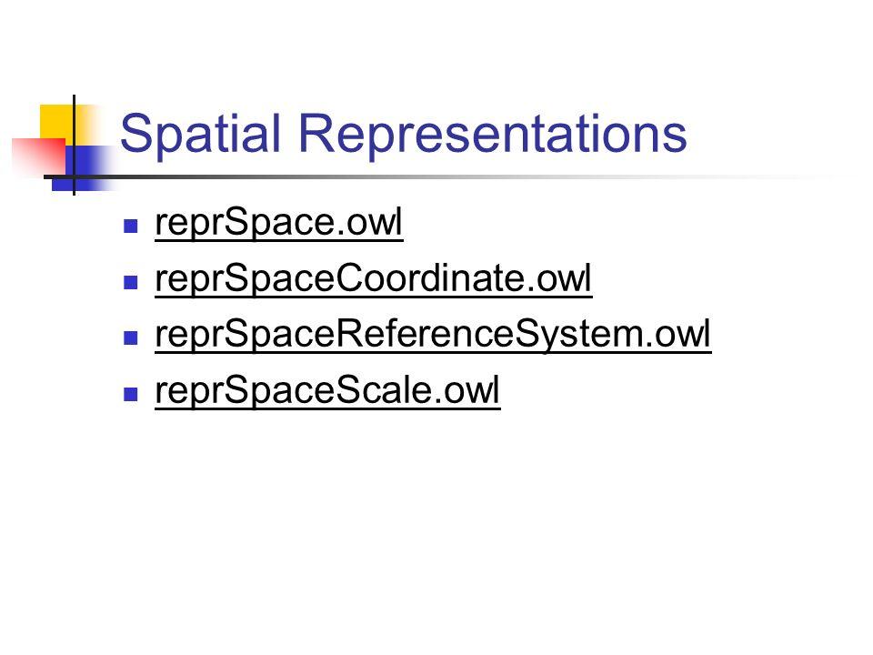 Spatial Representations reprSpace.owl reprSpaceCoordinate.owl reprSpaceReferenceSystem.owl reprSpaceScale.owl