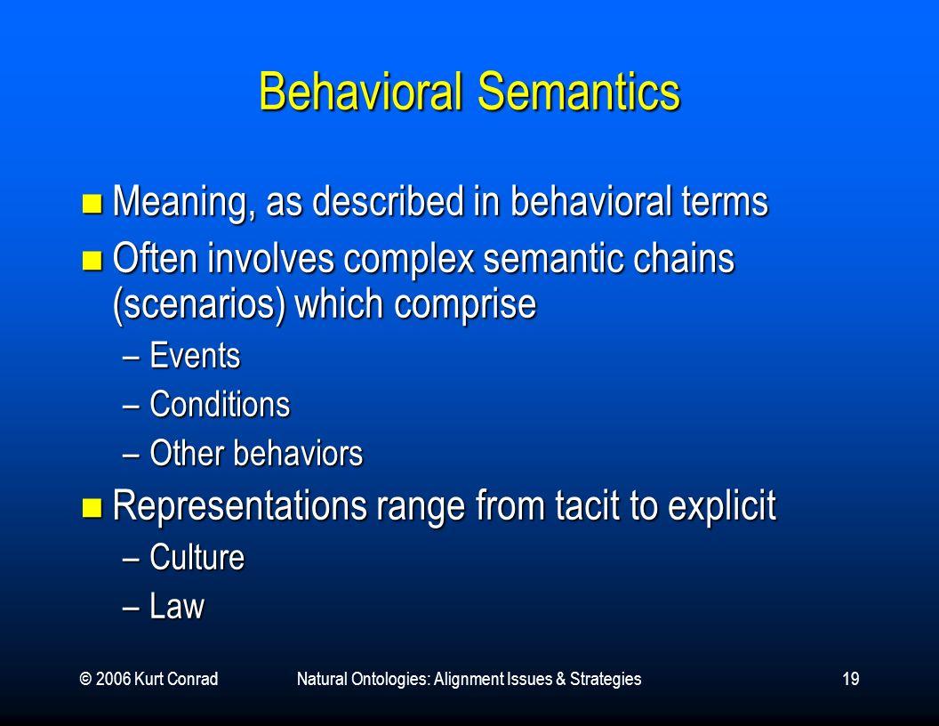 © 2006 Kurt ConradNatural Ontologies: Alignment Issues & Strategies19 Behavioral Semantics Meaning, as described in behavioral terms Meaning, as descr