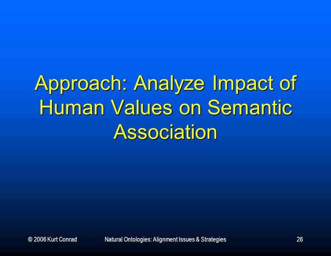 © 2006 Kurt ConradNatural Ontologies: Alignment Issues & Strategies26 Approach: Analyze Impact of Human Values on Semantic Association