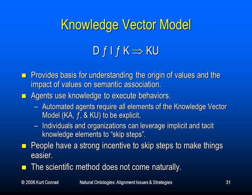 © 2006 Kurt ConradNatural Ontologies: Alignment Issues & Strategies31 Knowledge Vector Model D ƒ I ƒ K KU Provides basis for understanding the origin