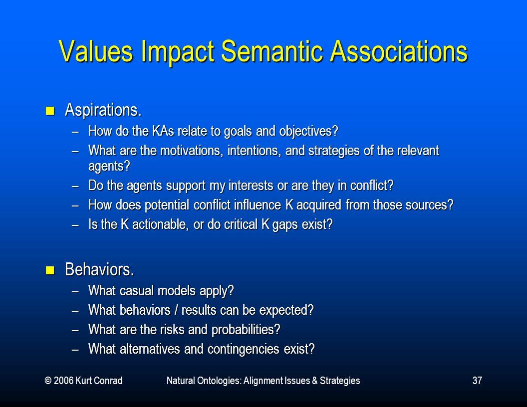 © 2006 Kurt ConradNatural Ontologies: Alignment Issues & Strategies37 Values Impact Semantic Associations Aspirations. Aspirations. –How do the KAs re
