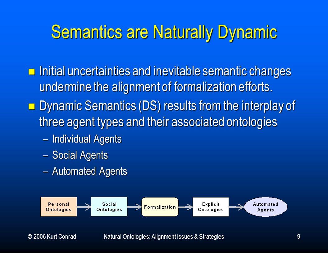© 2006 Kurt ConradNatural Ontologies: Alignment Issues & Strategies9 Semantics are Naturally Dynamic Initial uncertainties and inevitable semantic cha