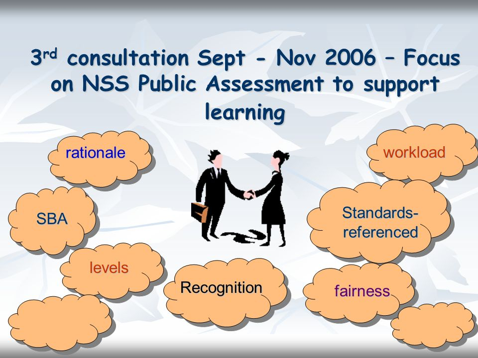 9 3 rd consultation Sept - Nov 2006 – Focus on NSS Public Assessment to support learning SBA levels Standards- referenced Recognition workload rationale fairness