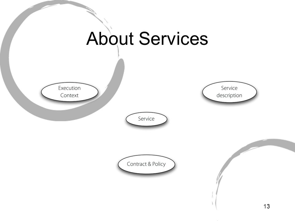 13 About Services