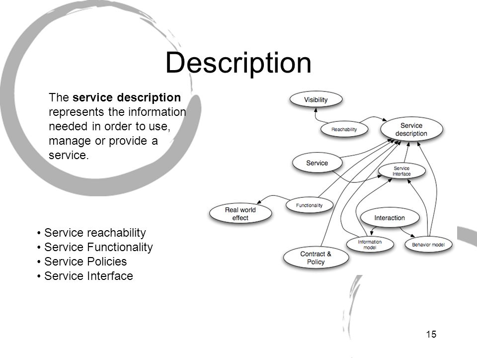 15 Description The service description represents the information needed in order to use, manage or provide a service.