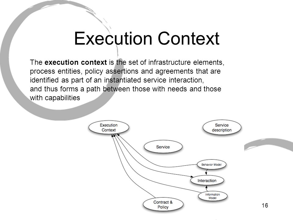 16 Execution Context The execution context is the set of infrastructure elements, process entities, policy assertions and agreements that are identified as part of an instantiated service interaction, and thus forms a path between those with needs and those with capabilities