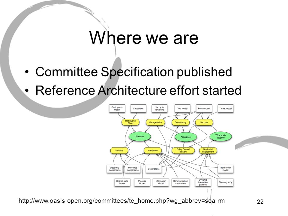 22 Where we are Committee Specification published Reference Architecture effort started http://www.oasis-open.org/committees/tc_home.php?wg_abbrev=soa-rm