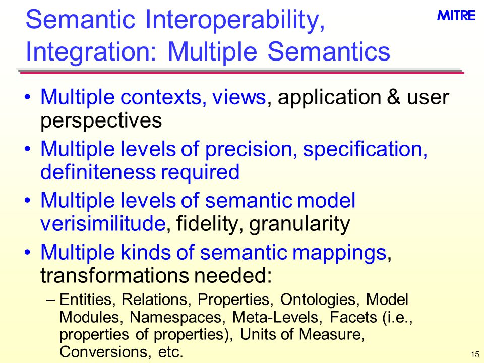 15 Semantic Interoperability, Integration: Multiple Semantics Multiple contexts, views, application & user perspectives Multiple levels of precision, specification, definiteness required Multiple levels of semantic model verisimilitude, fidelity, granularity Multiple kinds of semantic mappings, transformations needed: –Entities, Relations, Properties, Ontologies, Model Modules, Namespaces, Meta-Levels, Facets (i.e., properties of properties), Units of Measure, Conversions, etc.