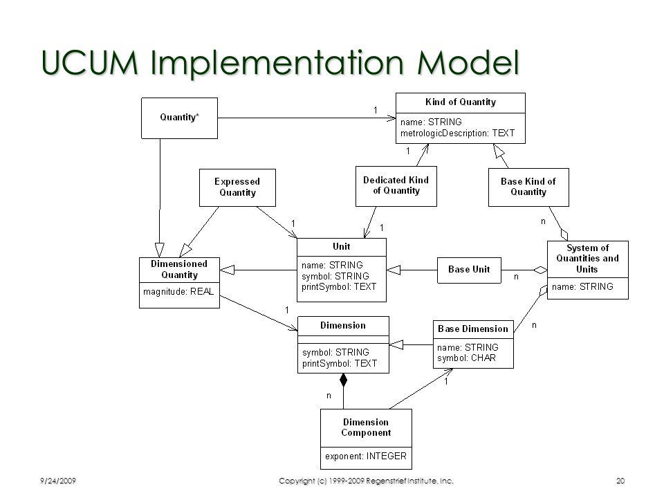 9/24/2009Copyright (c) 1999-2009 Regenstrief Institute, Inc.20 UCUM Implementation Model