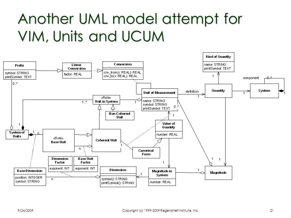 9/24/2009Copyright (c) 1999-2009 Regenstrief Institute, Inc.21 Another UML model attempt for VIM, Units and UCUM