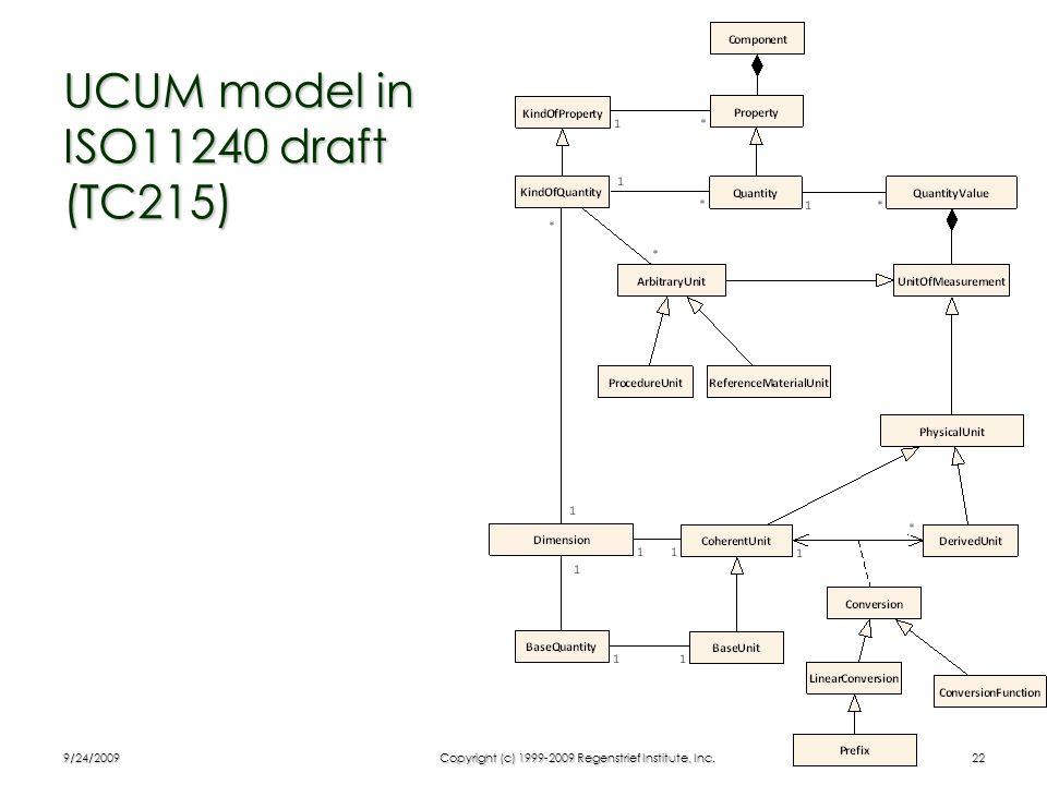 9/24/2009Copyright (c) 1999-2009 Regenstrief Institute, Inc.22 UCUM model in ISO11240 draft (TC215)