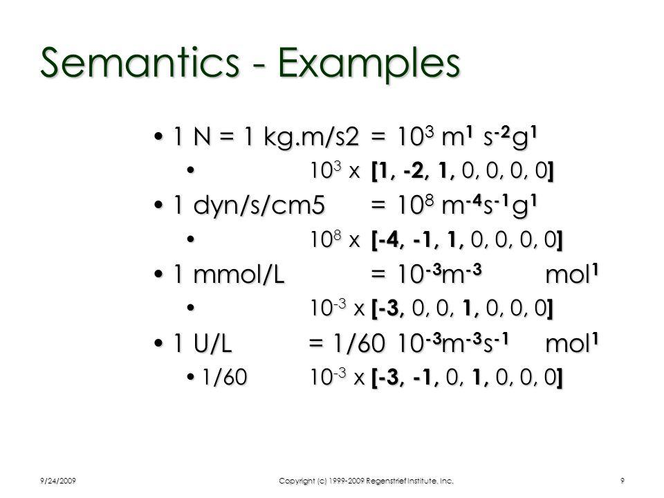9/24/2009Copyright (c) 1999-2009 Regenstrief Institute, Inc.9 Semantics - Examples 1 N = 1 kg.m/s2=10 3 m 1 s -2 g 11 N = 1 kg.m/s2=10 3 m 1 s -2 g 1 10 3 x [1, -2, 1, 0, 0, 0, 0 ]10 3 x [1, -2, 1, 0, 0, 0, 0 ] 1 dyn/s/cm5 =10 8 m -4 s -1 g 11 dyn/s/cm5 =10 8 m -4 s -1 g 1 10 8 x [-4, -1, 1, 0, 0, 0, 0 ]10 8 x [-4, -1, 1, 0, 0, 0, 0 ] 1 mmol/L=10 -3 m -3 mol 11 mmol/L=10 -3 m -3 mol 1 10 -3 x [-3, 0, 0, 1, 0, 0, 0 ]10 -3 x [-3, 0, 0, 1, 0, 0, 0 ] 1 U/L = 1/6010 -3 m -3 s -1 mol 11 U/L = 1/6010 -3 m -3 s -1 mol 1 1/60 10 -3 x [-3, -1, 0, 1, 0, 0, 0 ]1/60 10 -3 x [-3, -1, 0, 1, 0, 0, 0 ]