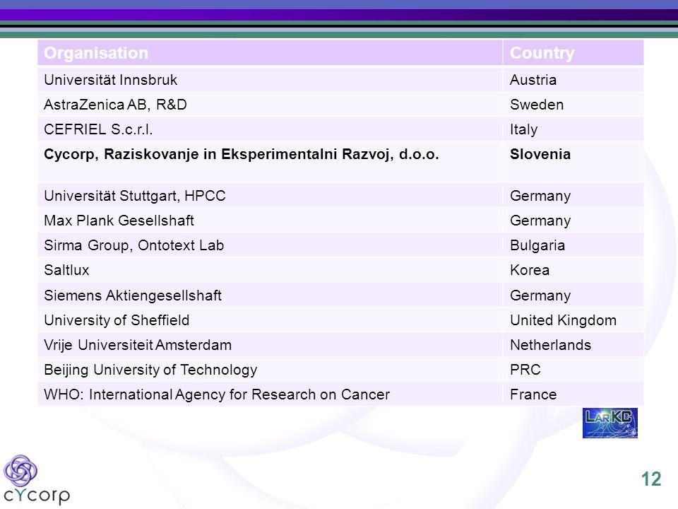 12 FP7 IP - LarKC Consortium OrganisationCountry Universität InnsbrukAustria AstraZenica AB, R&DSweden CEFRIEL S.c.r.l.Italy Cycorp, Raziskovanje in E