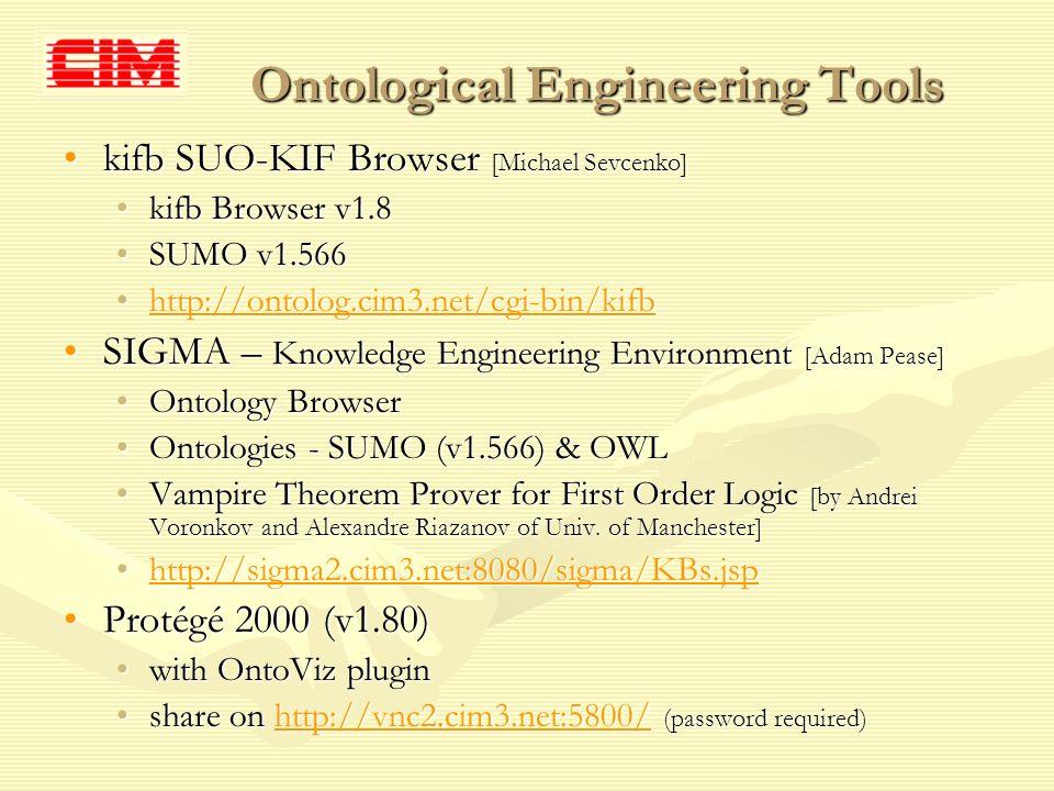Ontological Engineering Tools kifb SUO-KIF Browser [Michael Sevcenko]kifb SUO-KIF Browser [Michael Sevcenko] kifb Browser v1.8kifb Browser v1.8 SUMO v
