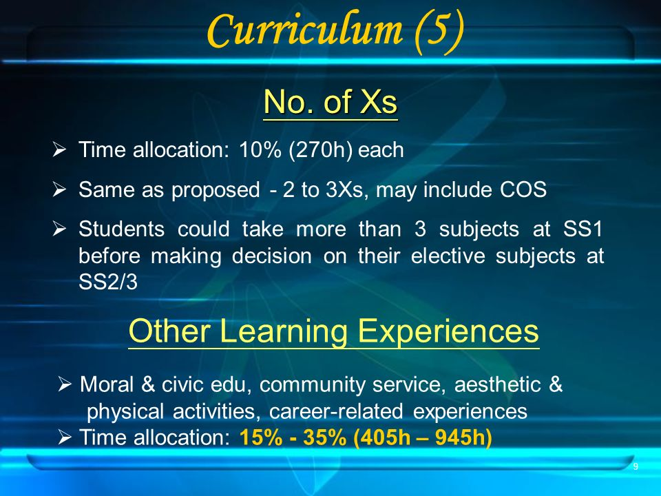 9 Curriculum (5) No.