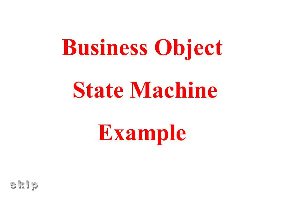 ISO Open-edi Ontology Collaboration Model Bilateral Collaboration governs Economic Event Economic Resource Economic Agent stockflow from to Economic C