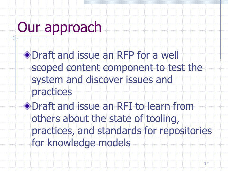 12 Our approach Draft and issue an RFP for a well scoped content component to test the system and discover issues and practices Draft and issue an RFI to learn from others about the state of tooling, practices, and standards for repositories for knowledge models
