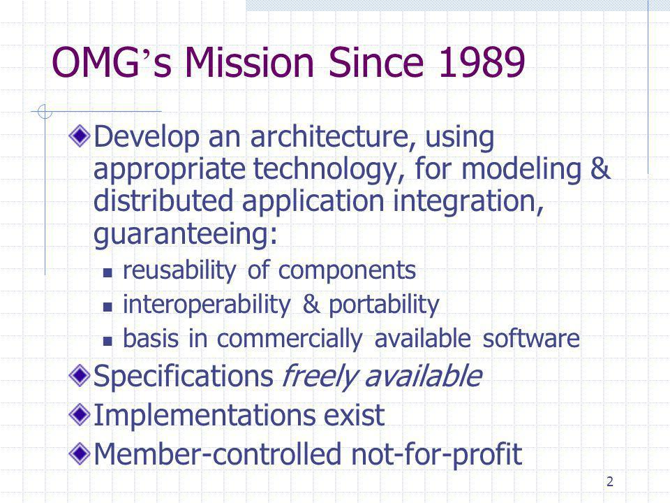2 OMG s Mission Since 1989 Develop an architecture, using appropriate technology, for modeling & distributed application integration, guaranteeing: re