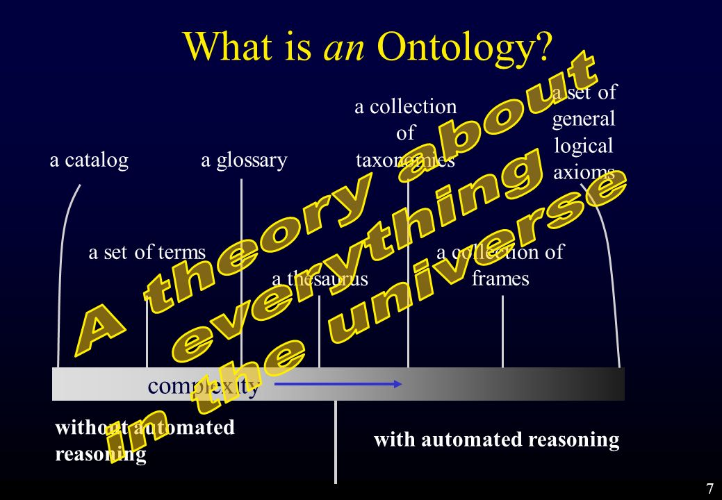 8 What is an Ontology.