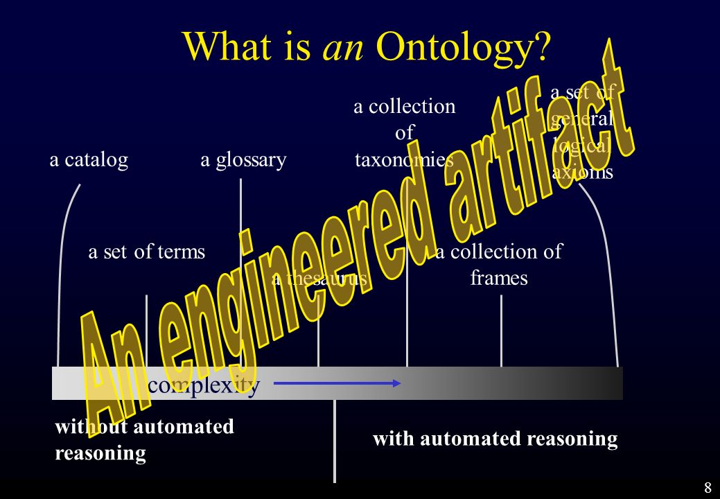 9 Key Challenges Must build/design, analyze/evaluate, maintain/extend, and integrate/reconcile ontologies Little guidance on how to do this –In spite of the pursuit of many syntactic standards –Where do we start when building an ontology.