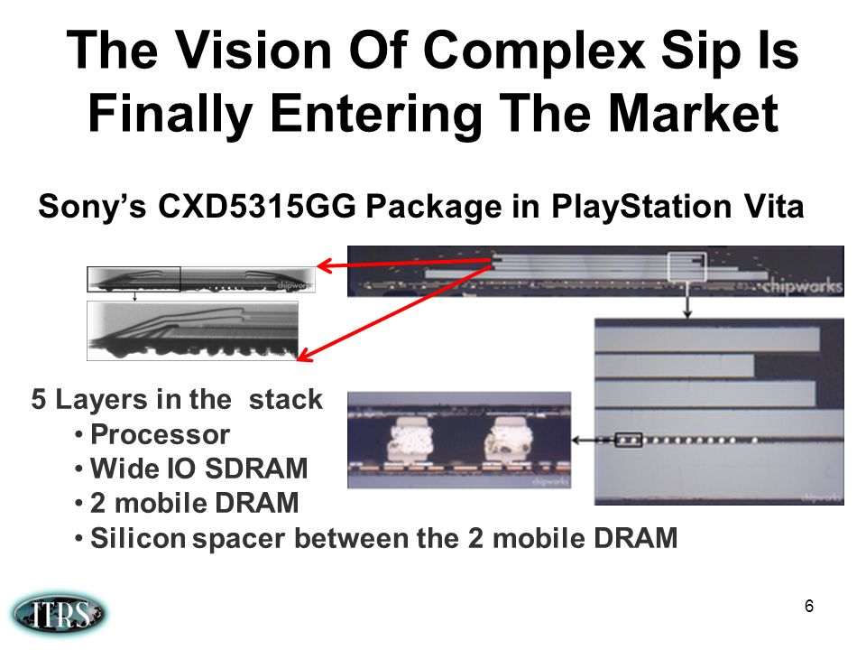 The Vision Of Complex Sip Is Finally Entering The Market 6 5 Layers in the stack Processor Wide IO SDRAM 2 mobile DRAM Silicon spacer between the 2 mo