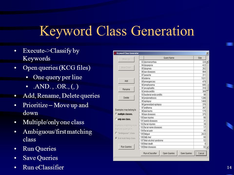14 Keyword Class Generation Execute->Classify by Keywords Open queries (KCG files) One query per line.AND.,.OR., (, ) Add, Rename, Delete queries Prio
