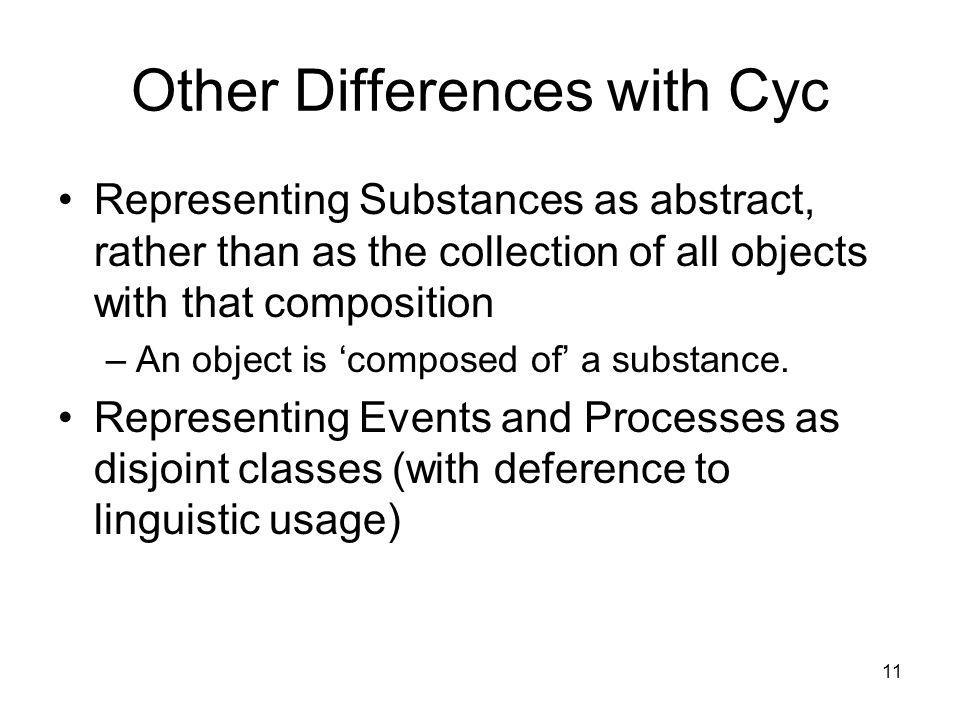 11 Other Differences with Cyc Representing Substances as abstract, rather than as the collection of all objects with that composition –An object is co