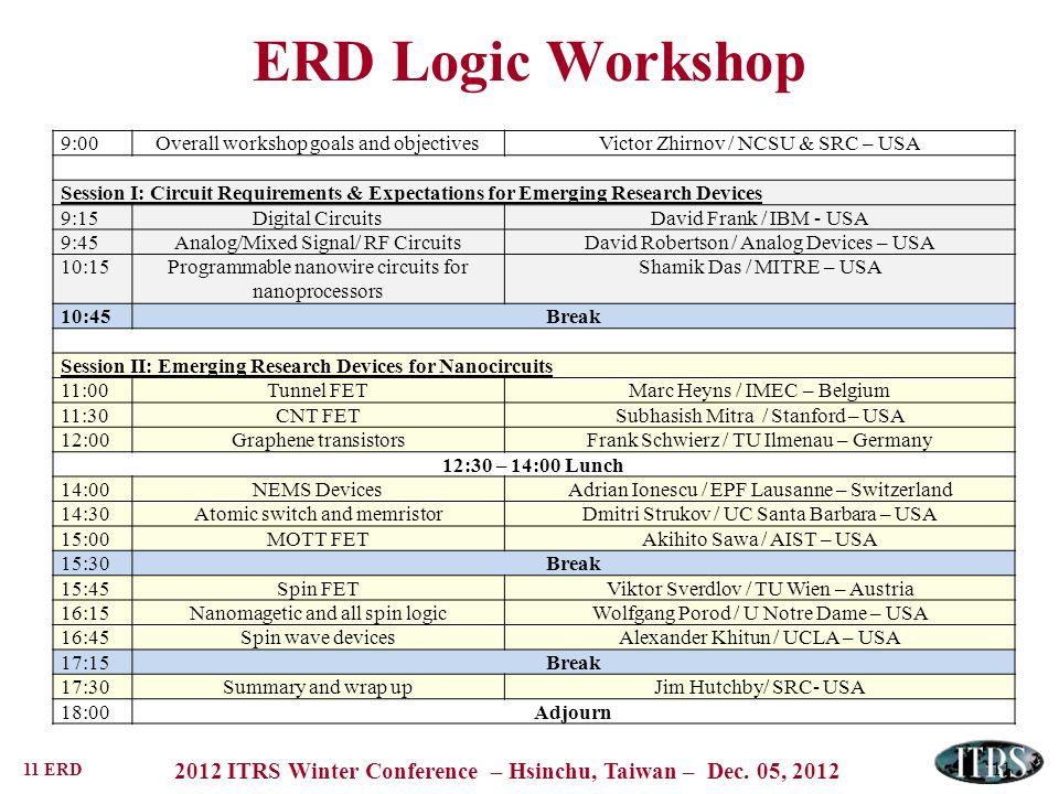 11 ERD 2012 ITRS Winter Conference – Hsinchu, Taiwan – Dec. 05, 2012 ERD Logic Workshop 11 9:00Overall workshop goals and objectivesVictor Zhirnov / N