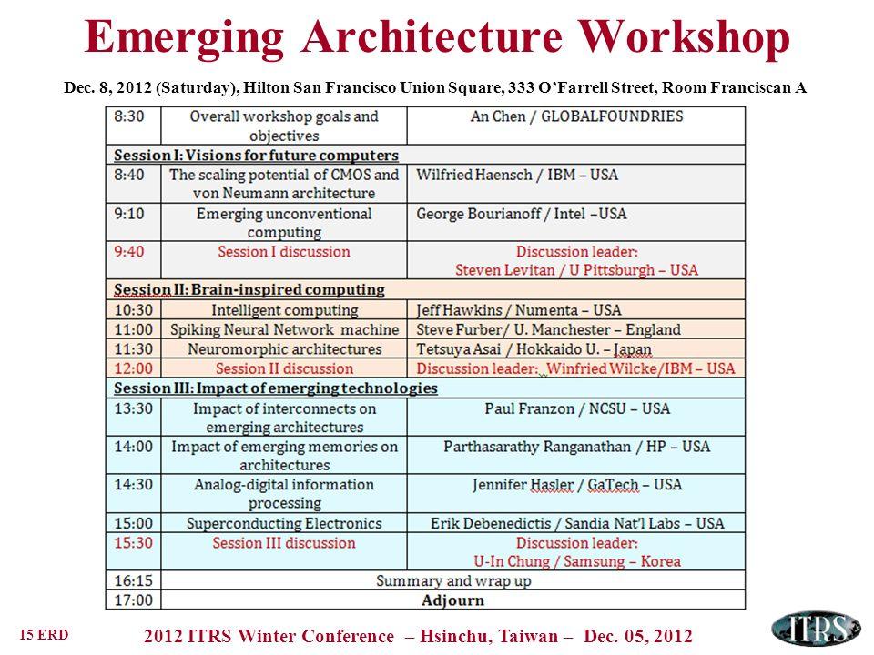 15 ERD 2012 ITRS Winter Conference – Hsinchu, Taiwan – Dec. 05, 2012 Emerging Architecture Workshop Dec. 8, 2012 (Saturday), Hilton San Francisco Unio