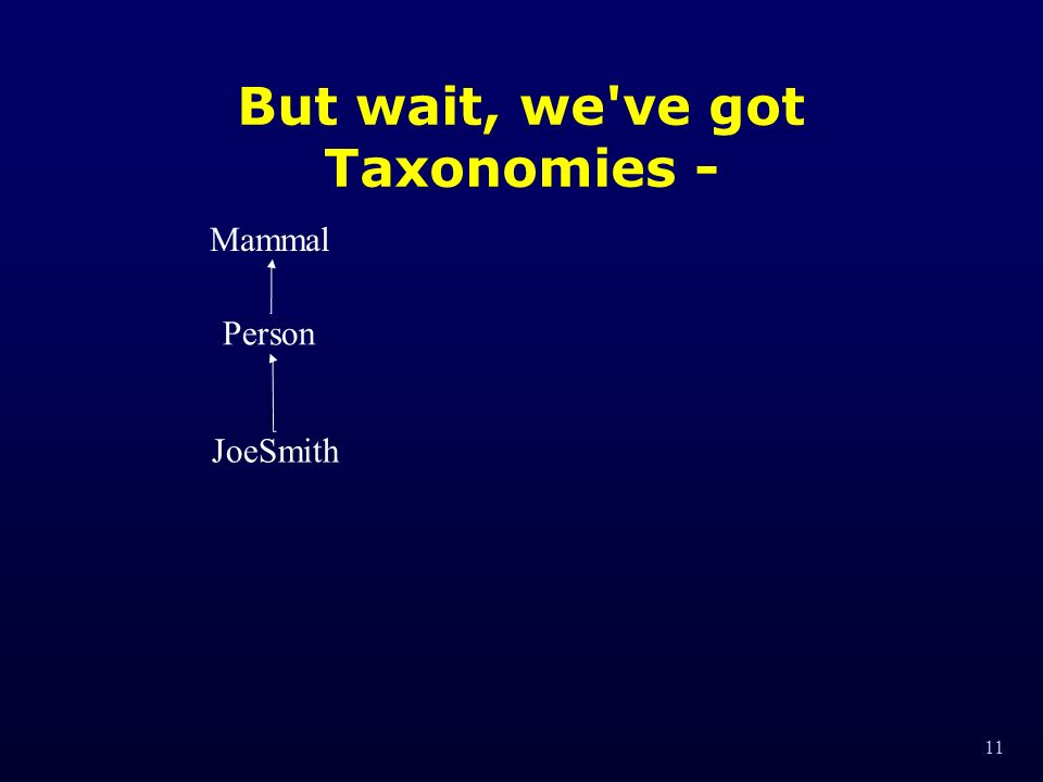 11 But wait, we ve got Taxonomies - Person Mammal JoeSmith