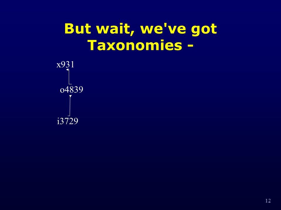 12 But wait, we ve got Taxonomies - o4839 x931 i3729