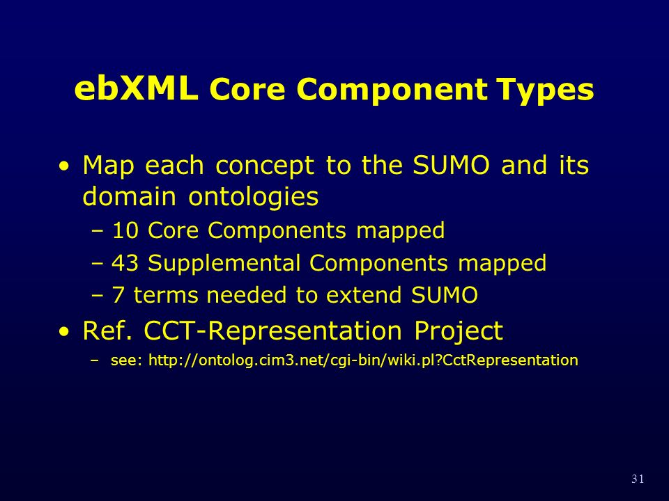 31 ebXML Core Component Types Map each concept to the SUMO and its domain ontologies –10 Core Components mapped –43 Supplemental Components mapped –7 terms needed to extend SUMO Ref.