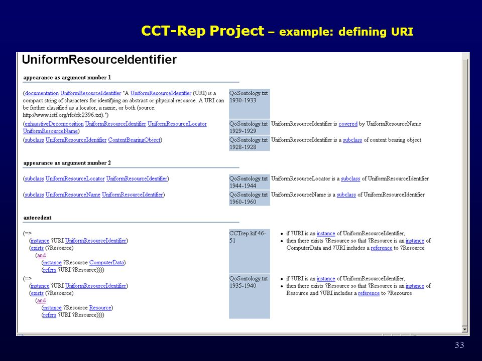 33 CCT-Rep Project – example: defining URI