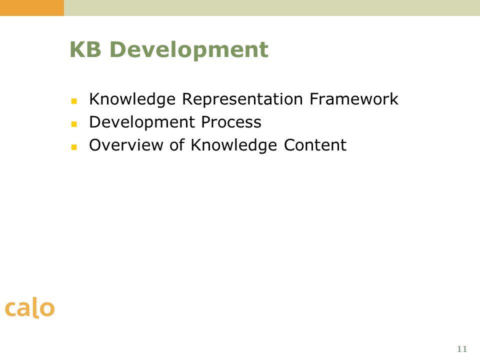 11 KB Development Knowledge Representation Framework Development Process Overview of Knowledge Content
