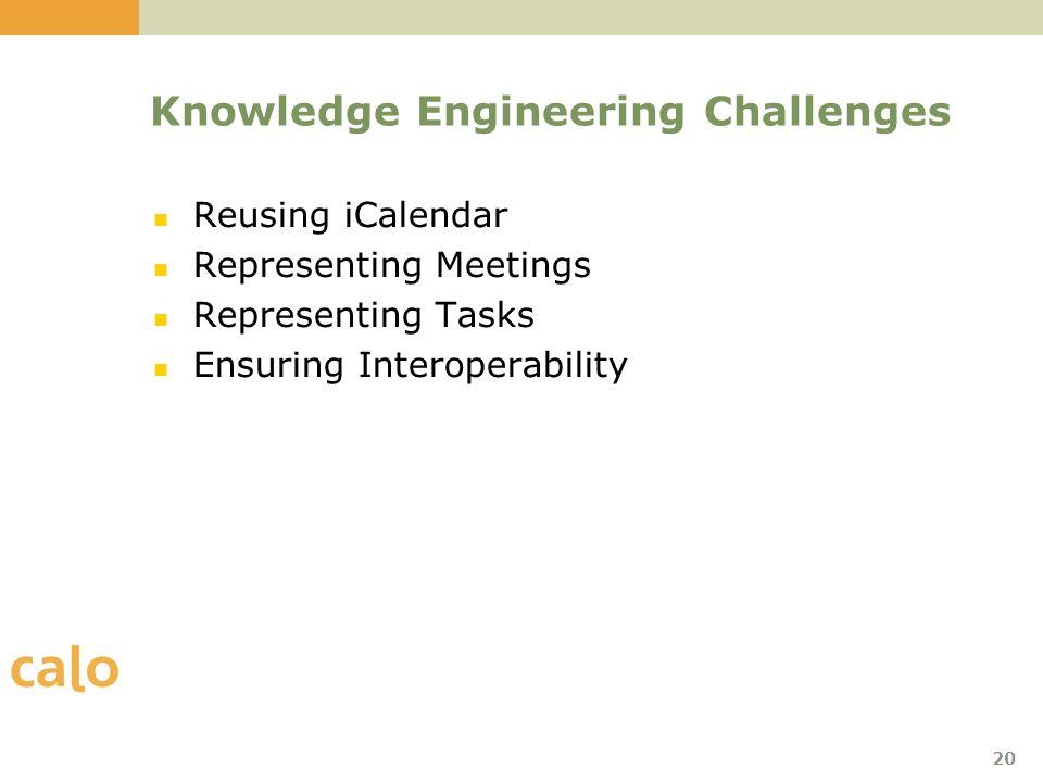 20 Knowledge Engineering Challenges Reusing iCalendar Representing Meetings Representing Tasks Ensuring Interoperability