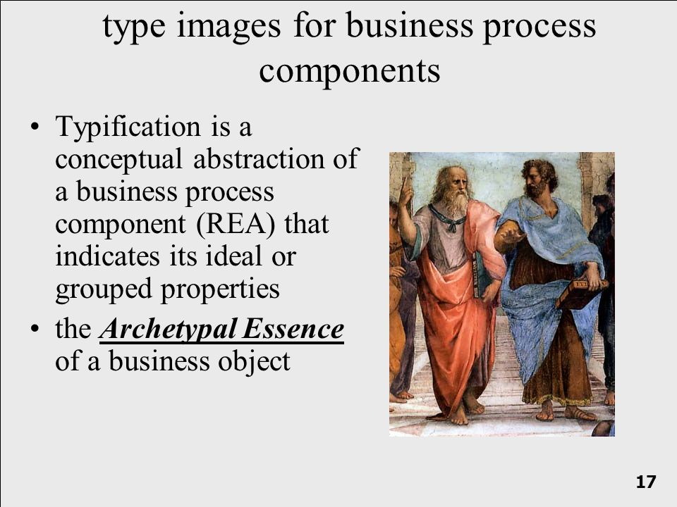 type images for business process components Typification is a conceptual abstraction of a business process component (REA) that indicates its ideal or grouped properties the Archetypal Essence of a business object 17