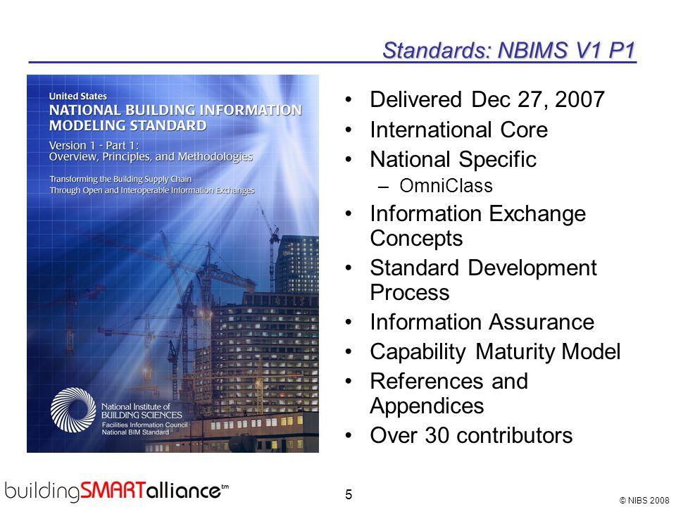 © NIBS 2008 5 Standards: NBIMS V1 P1 Delivered Dec 27, 2007 International Core National Specific –OmniClass Information Exchange Concepts Standard Dev
