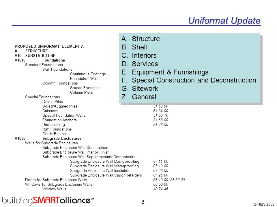 © NIBS 2008 8 Uniformat Update PROPOSED UNIFORMAT ELEMENT A ASTRUCTURE A10SUBSTRUCTURE A1010Foundations Standard Foundations Wall Foundations Continuo