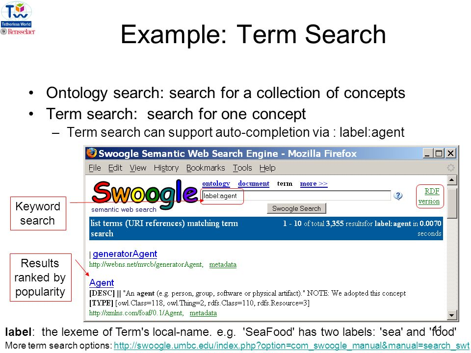 11 Example: Term Search Ontology search: search for a collection of concepts Term search: search for one concept –Term search can support auto-completion via : label:agent More term search options: http://swoogle.umbc.edu/index.php option=com_swoogle_manual&manual=search_swthttp://swoogle.umbc.edu/index.php option=com_swoogle_manual&manual=search_swt label: the lexeme of Term s local-name.