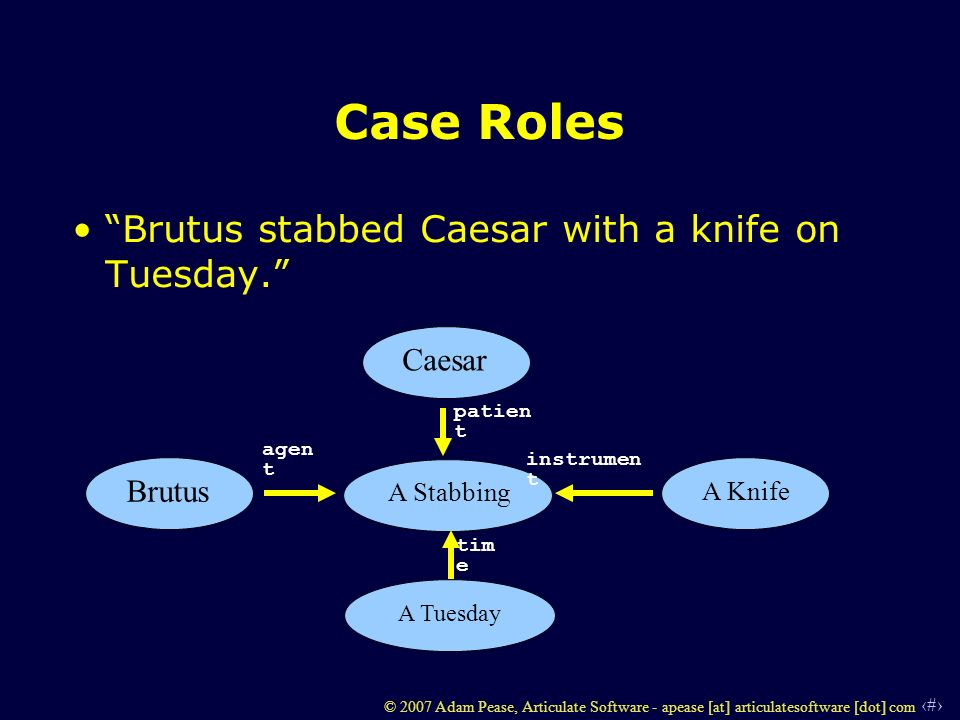 39 © 2007 Adam Pease, Articulate Software - apease [at] articulatesoftware [dot] com Case Roles Brutus stabbed Caesar with a knife on Tuesday.