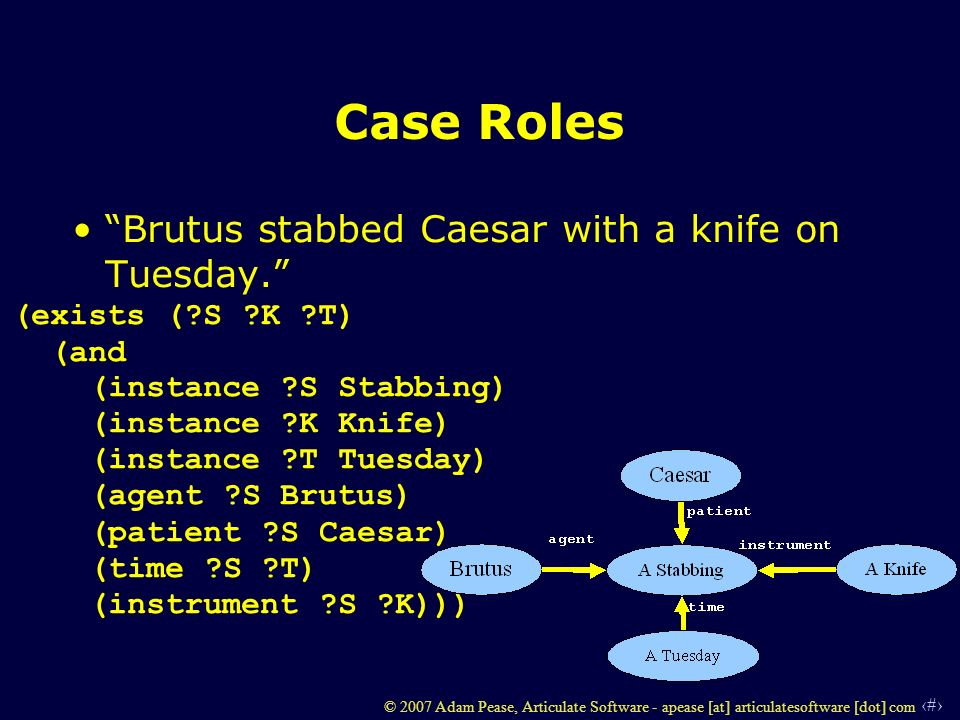 40 © 2007 Adam Pease, Articulate Software - apease [at] articulatesoftware [dot] com Case Roles Brutus stabbed Caesar with a knife on Tuesday. (exists