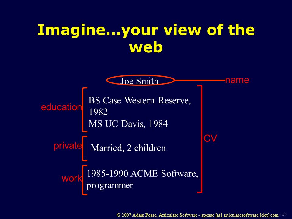 7 © 2007 Adam Pease, Articulate Software - apease [at] articulatesoftware [dot] com Imagine...your view of the web CV name education work private Joe Smith BS Case Western Reserve, 1982 MS UC Davis, 1984 1985-1990 ACME Software, programmer Married, 2 children