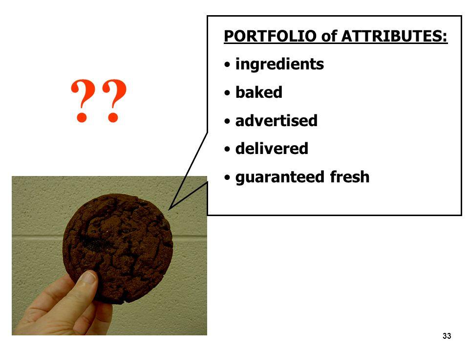 33 PORTFOLIO of ATTRIBUTES: ingredients baked advertised delivered guaranteed fresh ??