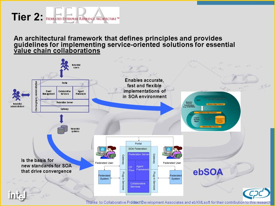Slide 11 Tier 2: An architectural framework that defines principles and provides guidelines for implementing service-oriented solutions for essential value chain collaborations Enables accurate, fast and flexible implementations of in SOA environment ebSOA Is the basis for new standards for SOA that drive convergence Thanks to Collaborative Product Development Associates and ebXMLsoft for their contribution to this research.